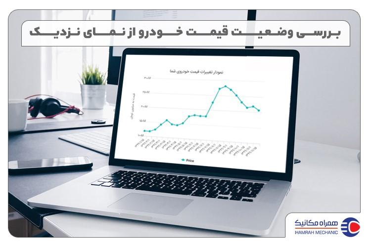 قیمت خودرو در آستانه عید زیر ذرهبین
